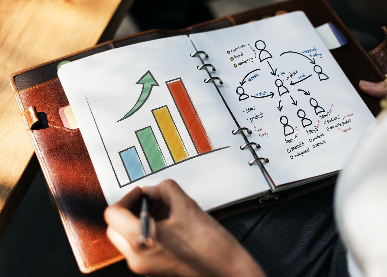 La meilleure stratégie marketing pour les petites entreprises
