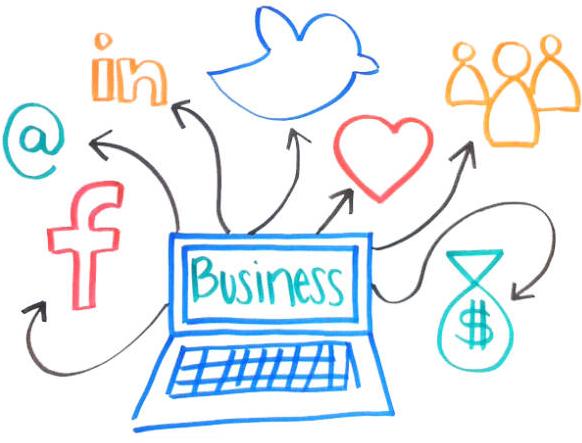 Stratégie commerciale : promouvoir son entreprise sur les réseaux sociaux